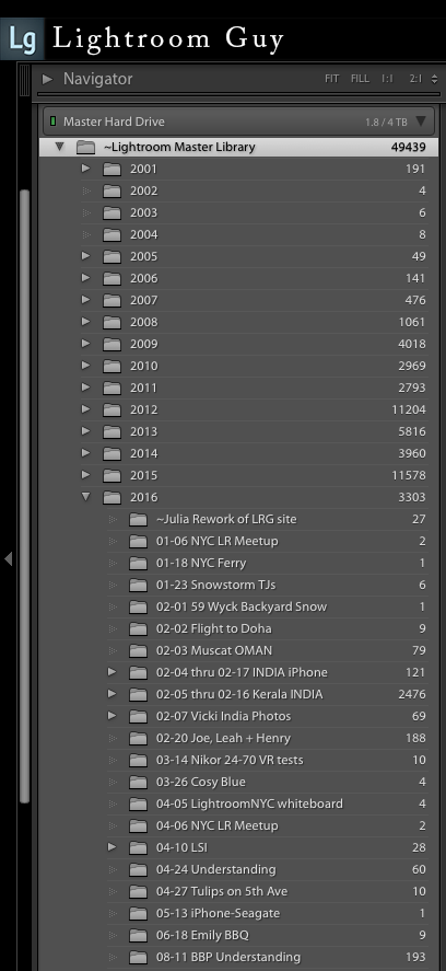 Dated lightroom Folders with titles