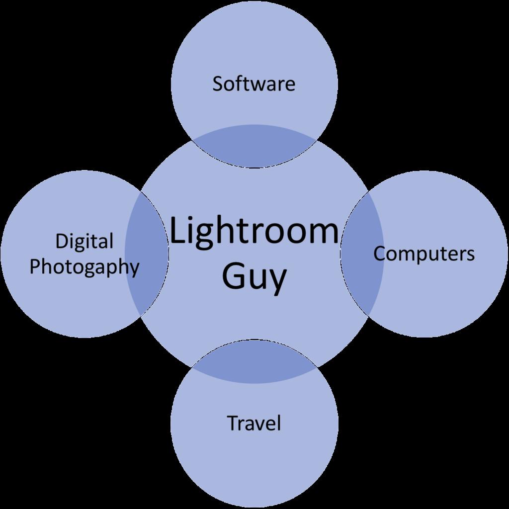 Lightroom Guy website